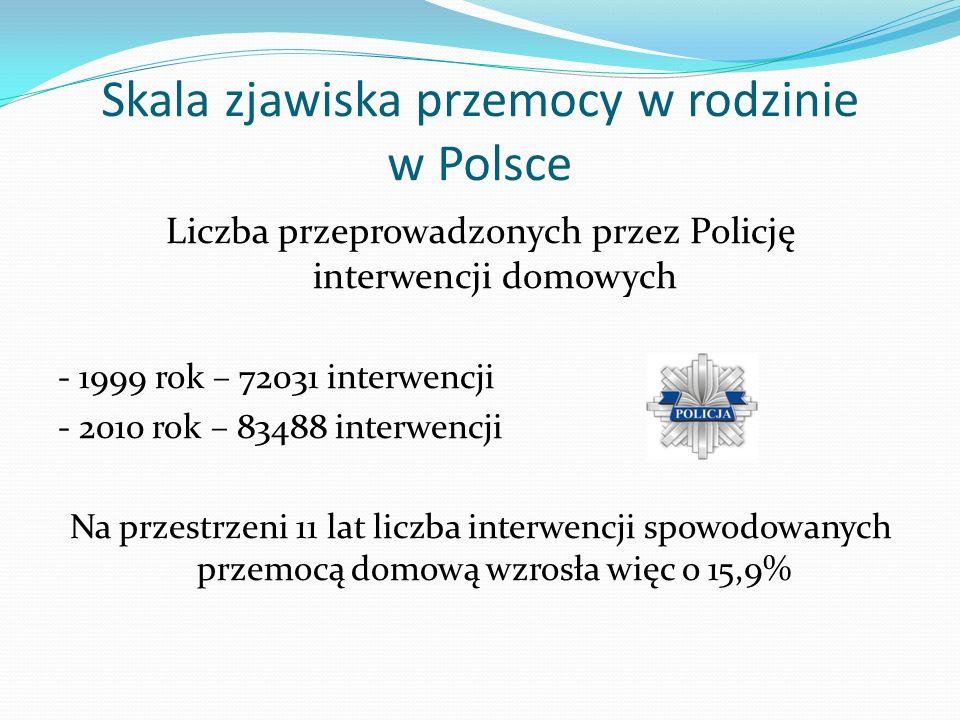 Skala zjawiska przemocy w rodzinie w Polsce Liczba przeprowadzonych przez Policję interwencji domowych - 1999 rok – 72031 interwencji - 2010 rok – 834
