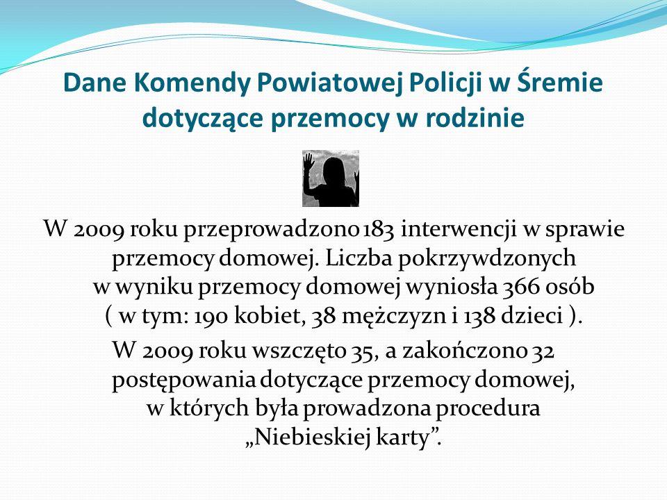 Dane Komendy Powiatowej Policji w Śremie dotyczące przemocy w rodzinie W 2009 roku przeprowadzono 183 interwencji w sprawie przemocy domowej. Liczba p