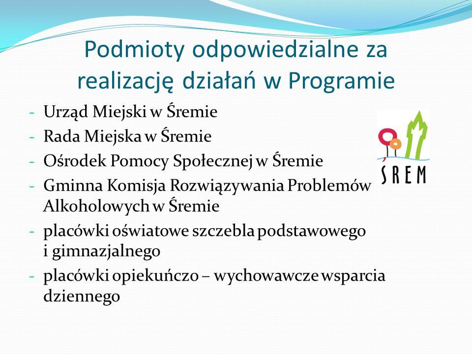 Podmioty odpowiedzialne za realizację działań w Programie - Urząd Miejski w Śremie - Rada Miejska w Śremie - Ośrodek Pomocy Społecznej w Śremie - Gmin