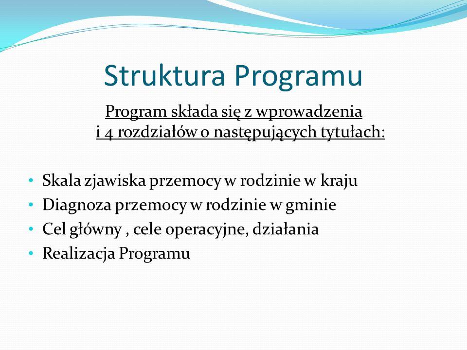 Struktura Programu Program składa się z wprowadzenia i 4 rozdziałów o następujących tytułach: Skala zjawiska przemocy w rodzinie w kraju Diagnoza prze