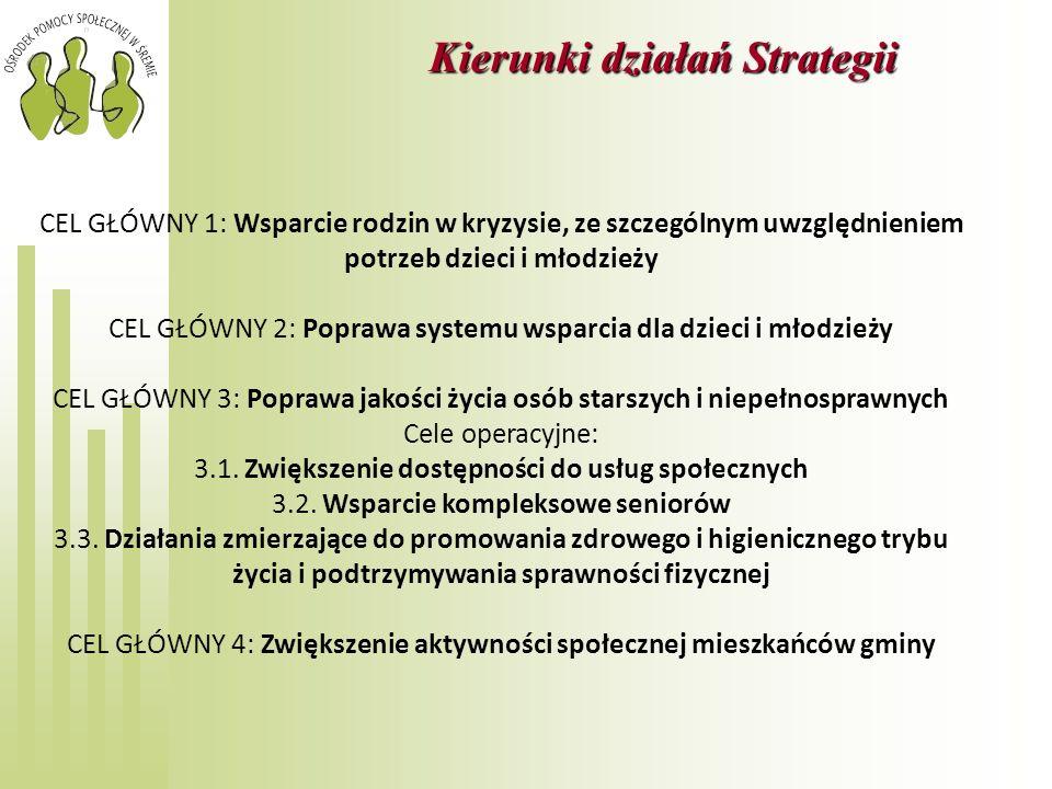 Kierunki działań Strategii CEL GŁÓWNY 1: Wsparcie rodzin w kryzysie, ze szczególnym uwzględnieniem potrzeb dzieci i młodzieży CEL GŁÓWNY 2: Poprawa sy
