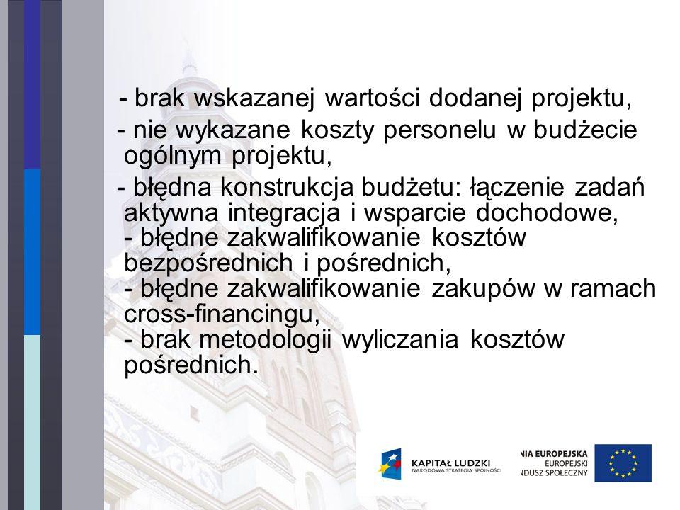 - brak wskazanej wartości dodanej projektu, - nie wykazane koszty personelu w budżecie ogólnym projektu, - błędna konstrukcja budżetu: łączenie zadań aktywna integracja i wsparcie dochodowe, - błędne zakwalifikowanie kosztów bezpośrednich i pośrednich, - błędne zakwalifikowanie zakupów w ramach cross-financingu, - brak metodologii wyliczania kosztów pośrednich.