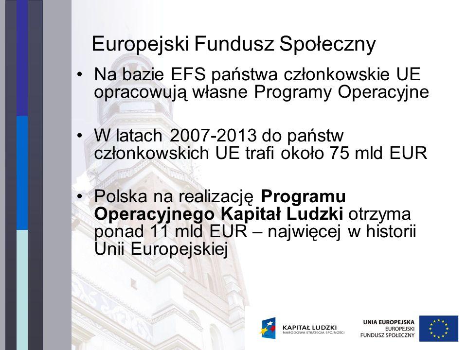 Europejski Fundusz Społeczny Na bazie EFS państwa członkowskie UE opracowują własne Programy Operacyjne W latach 2007-2013 do państw członkowskich UE trafi około 75 mld EUR Polska na realizację Programu Operacyjnego Kapitał Ludzki otrzyma ponad 11 mld EUR – najwięcej w historii Unii Europejskiej