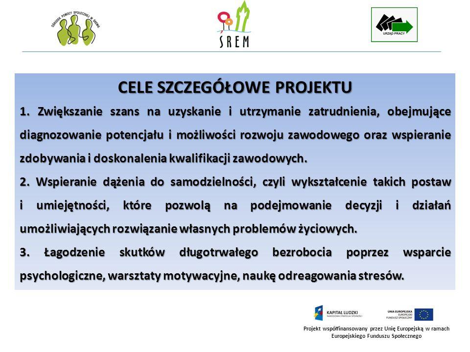 Projekt współfinansowany przez Unię Europejską w ramach Europejskiego Funduszu Społecznego CELE SZCZEGÓŁOWE PROJEKTU 1. Zwiększanie szans na uzyskanie