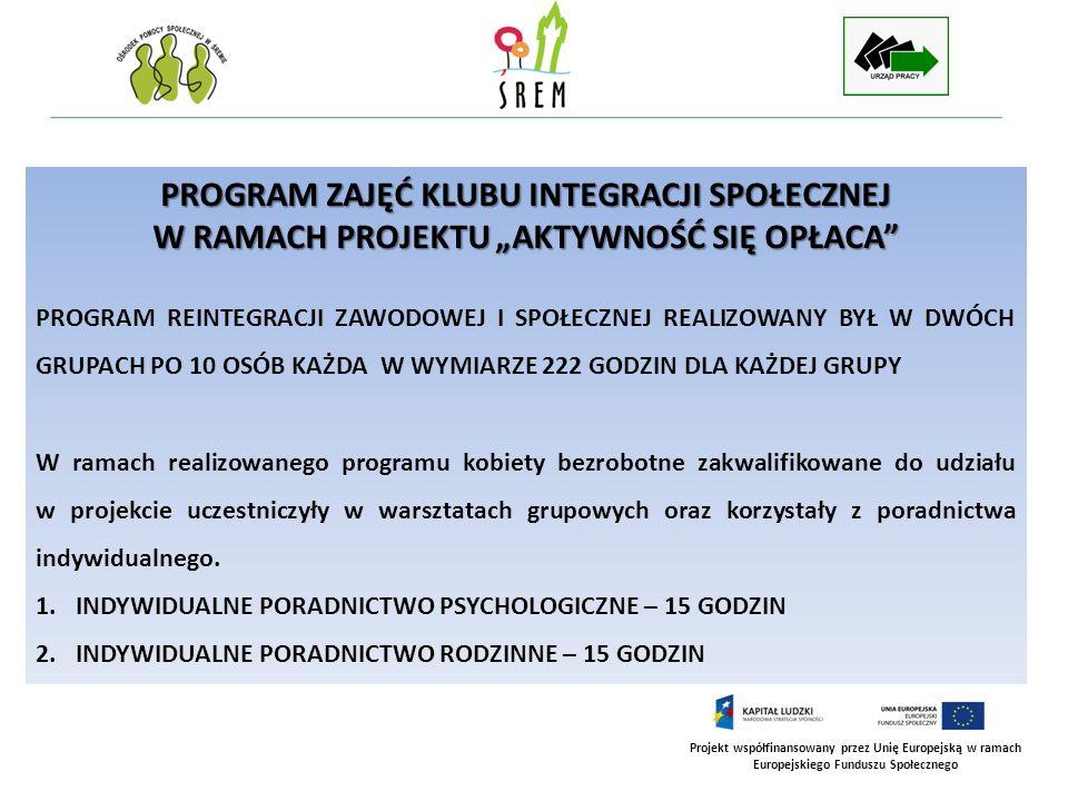 Projekt współfinansowany przez Unię Europejską w ramach Europejskiego Funduszu Społecznego PROGRAM ZAJĘĆ KLUBU INTEGRACJI SPOŁECZNEJ W RAMACH PROJEKTU