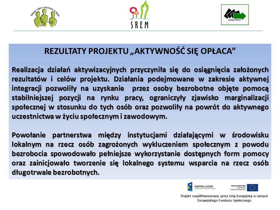 Projekt współfinansowany przez Unię Europejską w ramach Europejskiego Funduszu Społecznego REZULTATY PROJEKTU AKTYWNOŚĆ SIĘ OPŁACA Realizacja działań