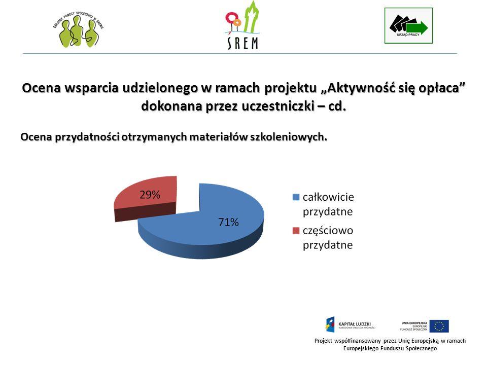 Projekt współfinansowany przez Unię Europejską w ramach Europejskiego Funduszu Społecznego Ocena wsparcia udzielonego w ramach projektu Aktywność się