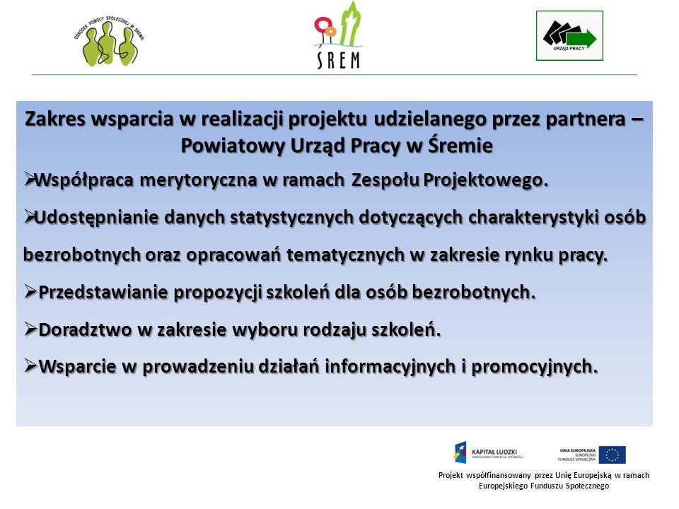 Projekt współfinansowany przez Unię Europejską w ramach Europejskiego Funduszu Społecznego Zakres wsparcia w realizacji projektu udzielanego przez par