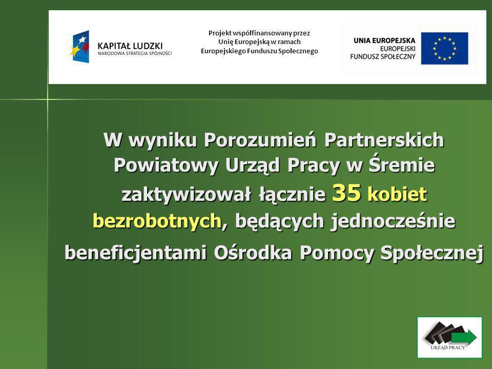 W wyniku Porozumień Partnerskich Powiatowy Urząd Pracy w Śremie zaktywizował łącznie 35 kobiet bezrobotnych, będących jednocześnie beneficjentami Ośro