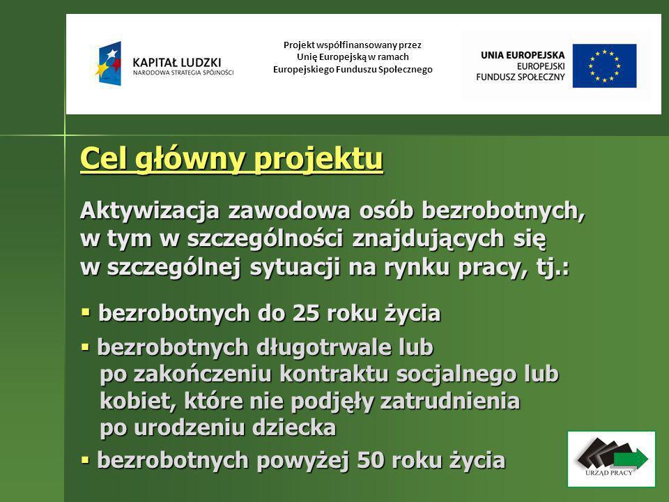 Projekt współfinansowany przez Unię Europejską w ramach Europejskiego Funduszu Społecznego Cel główny projektu c.d.