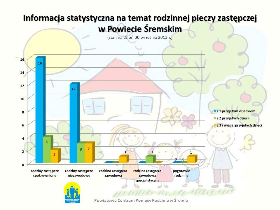 Informacja statystyczna na temat rodzinnej pieczy zastępczej w Powiecie Śremskim Informacja statystyczna na temat rodzinnej pieczy zastępczej w Powiec
