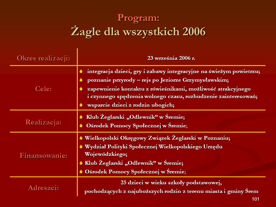 101 Program: Żagle dla wszystkich 2006 Okres realizacji: 23 września 2006 r. Cele: integracja dzieci, gry i zabawy integracyjne na świeżym powietrzu;