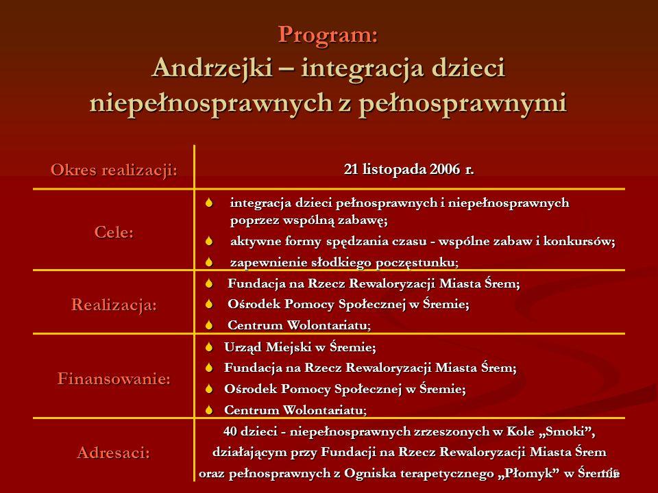 105 Program: Andrzejki – integracja dzieci niepełnosprawnych z pełnosprawnymi Okres realizacji: 21 listopada 2006 r. Cele: integracja dzieci pełnospra