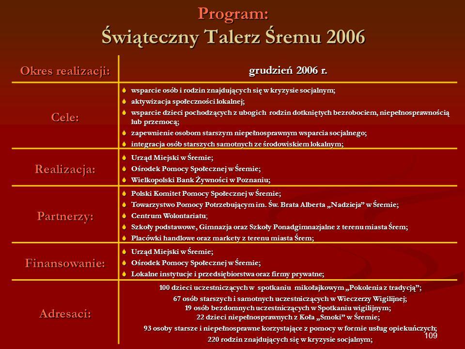 109 Program: Świąteczny Talerz Śremu 2006 Okres realizacji: grudzień 2006 r. Cele: wsparcie osób i rodzin znajdujących się w kryzysie socjalnym; wspar