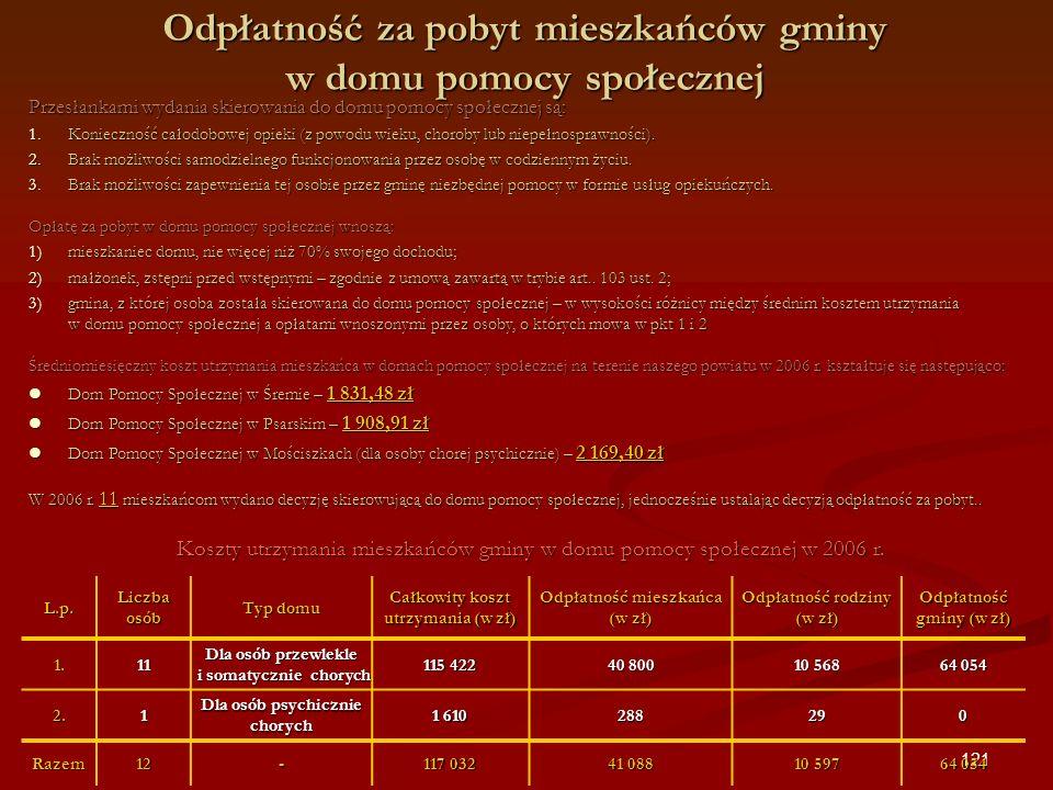 121 Odpłatność za pobyt mieszkańców gminy w domu pomocy społecznej Przesłankami wydania skierowania do domu pomocy społecznej są: 1.Konieczność całodo