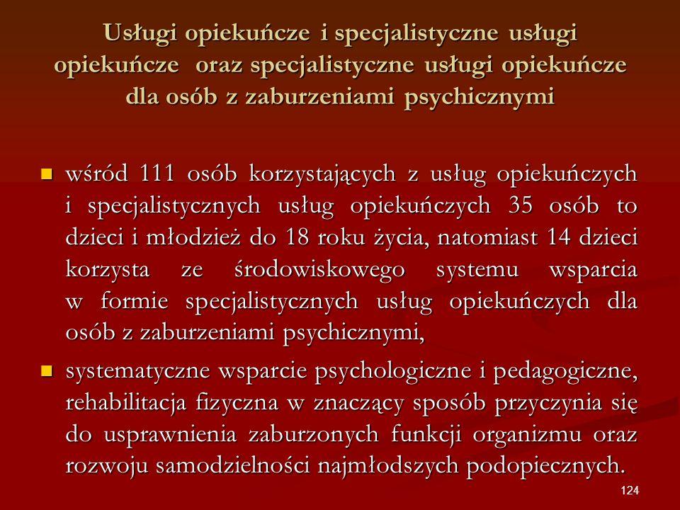 124 Usługi opiekuńcze i specjalistyczne usługi opiekuńcze oraz specjalistyczne usługi opiekuńcze dla osób z zaburzeniami psychicznymi wśród 111 osób k