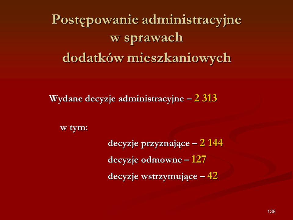 138 Postępowanie administracyjne w sprawach dodatków mieszkaniowych Wydane decyzje administracyjne – 2 313 w tym: decyzje przyznające – 2 144 decyzje