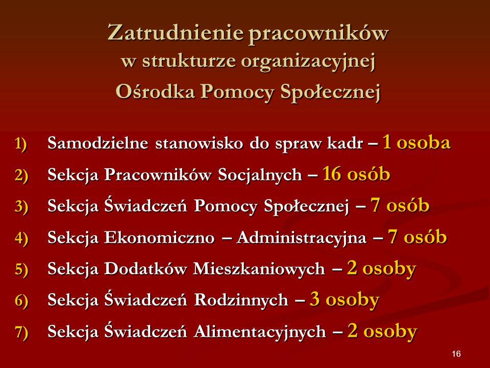 16 Zatrudnienie pracowników w strukturze organizacyjnej Ośrodka Pomocy Społecznej 1) Samodzielne stanowisko do spraw kadr – 1 osoba 2) Sekcja Pracowni