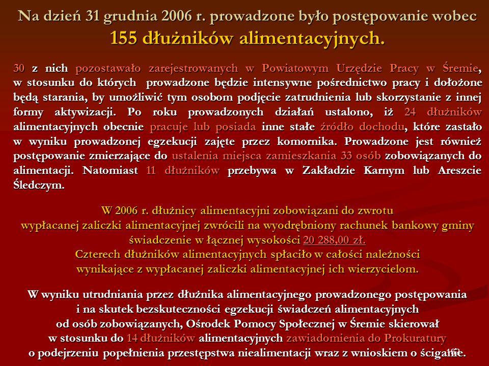 162 Na dzień 31 grudnia 2006 r. prowadzone było postępowanie wobec 155 dłużników alimentacyjnych. 30 z nich pozostawało zarejestrowanych w Powiatowym