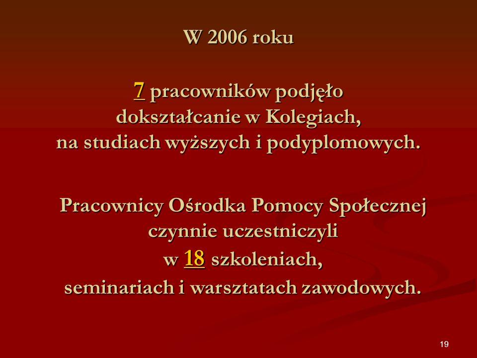 19 W 2006 roku 7 pracowników podjęło dokształcanie w Kolegiach, na studiach wyższych i podyplomowych. Pracownicy Ośrodka Pomocy Społecznej czynnie ucz