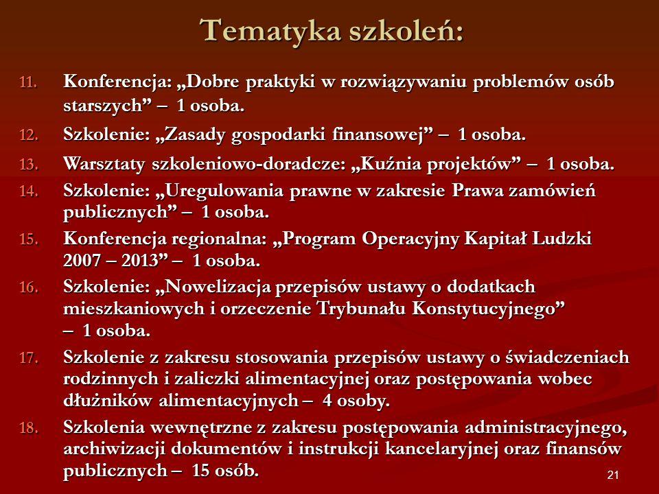 21 Tematyka szkoleń: 11. Konferencja: Dobre praktyki w rozwiązywaniu problemów osób starszych – 1 osoba. 12. Szkolenie: Zasady gospodarki finansowej –