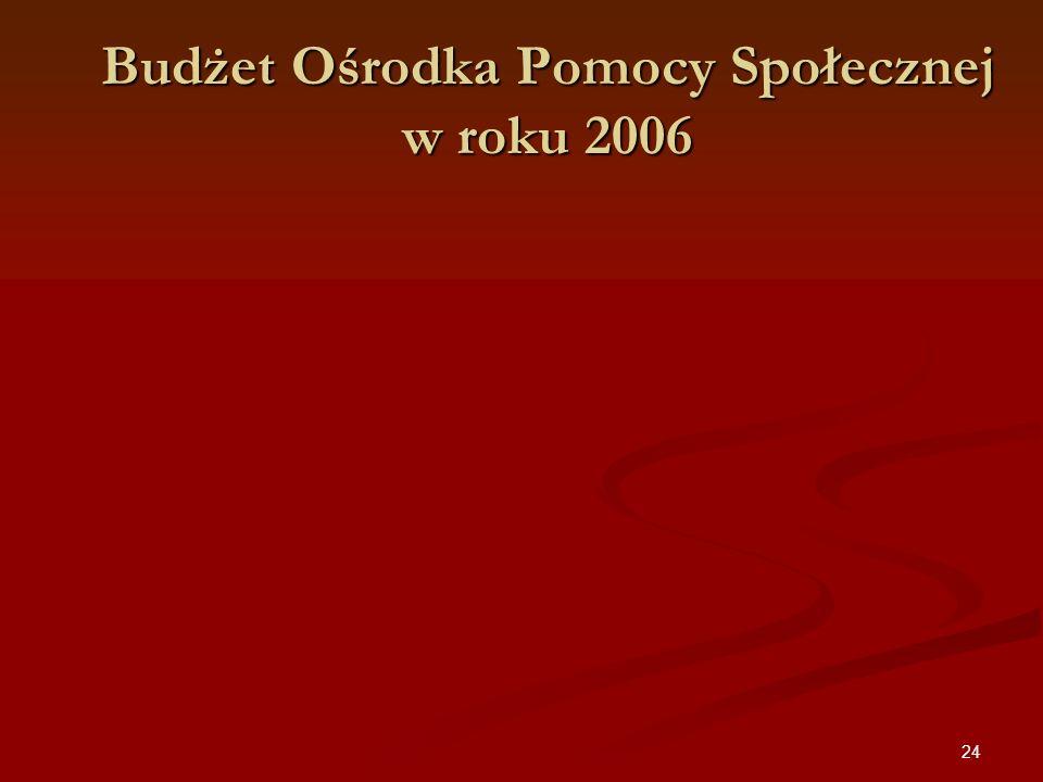 24 Budżet Ośrodka Pomocy Społecznej w roku 2006