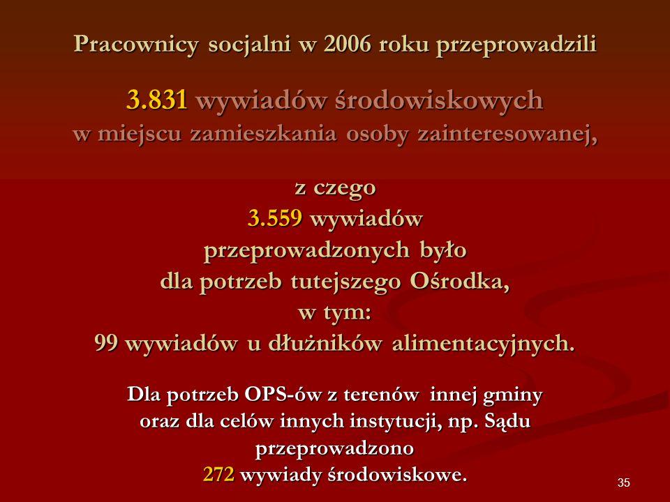 35 Pracownicy socjalni w 2006 roku przeprowadzili 3.831 wywiadów środowiskowych w miejscu zamieszkania osoby zainteresowanej, z czego 3.559 wywiadów p