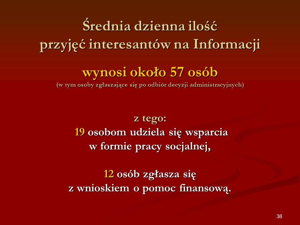 38 Średnia dzienna ilość przyjęć interesantów na Informacji wynosi około 57 osób (w tym osoby zgłaszające się po odbiór decyzji administracyjnych) z t