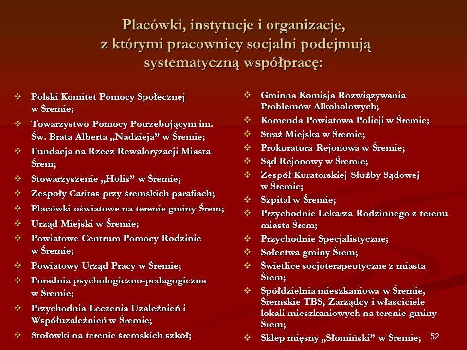 52 Placówki, instytucje i organizacje, z którymi pracownicy socjalni podejmują systematyczną współpracę: Polski Komitet Pomocy Społecznej w Śremie; Po