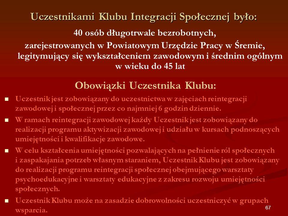 67 Uczestnikami Klubu Integracji Społecznej było: 40 osób długotrwale bezrobotnych, zarejestrowanych w Powiatowym Urzędzie Pracy w Śremie, legitymując
