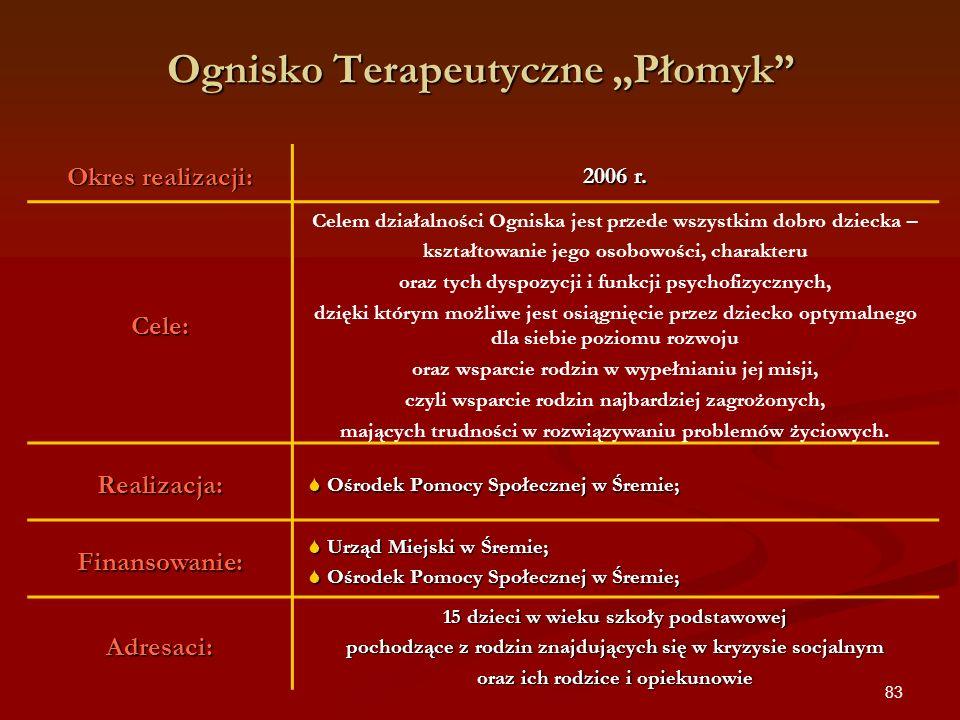 83 Ognisko Terapeutyczne Płomyk Okres realizacji: 2006 r. Cele: Celem działalności Ogniska jest przede wszystkim dobro dziecka – kształtowanie jego os