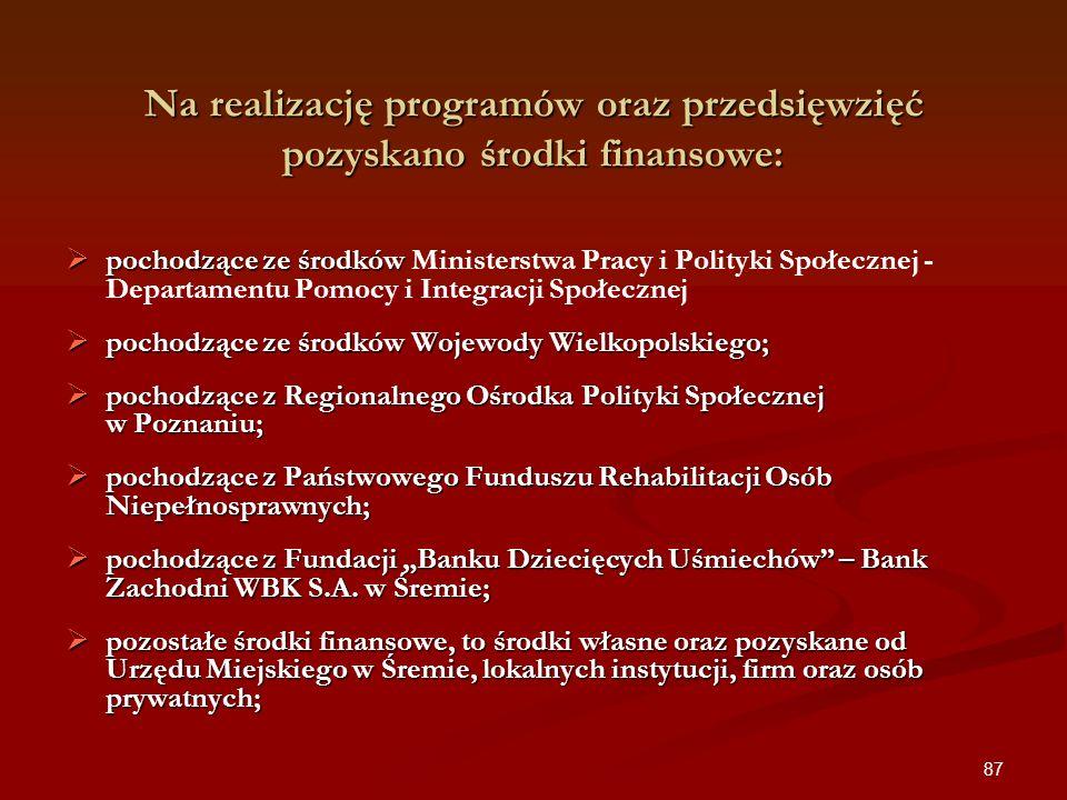 87 Na realizację programów oraz przedsięwzięć pozyskano środki finansowe: pochodzące ze środków pochodzące ze środków Ministerstwa Pracy i Polityki Sp