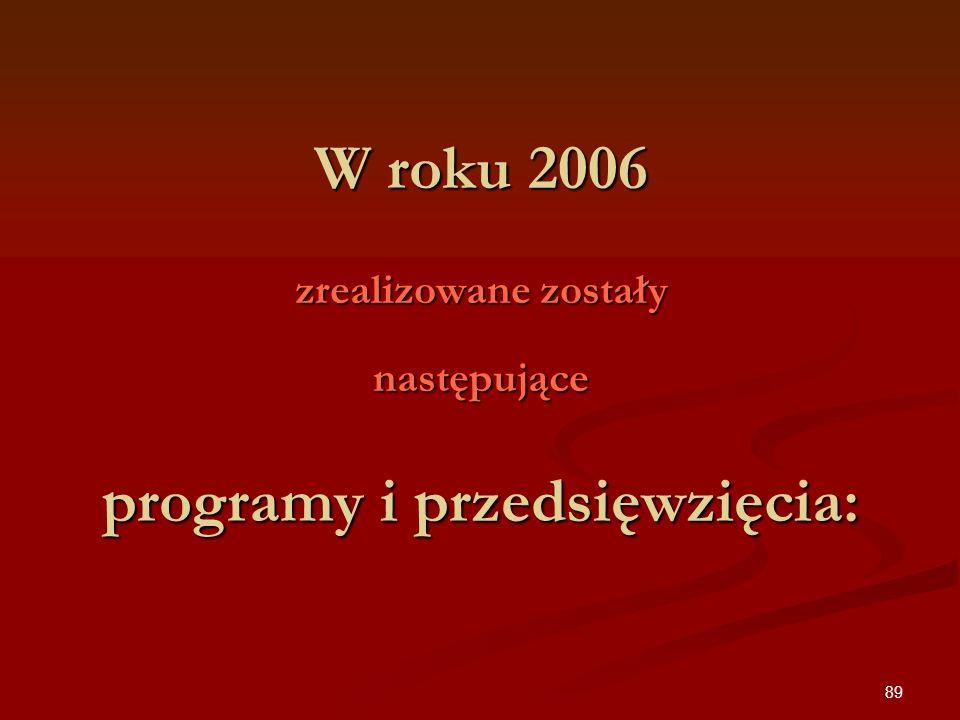 89 W roku 2006 zrealizowane zostały następujące programy i przedsięwzięcia: