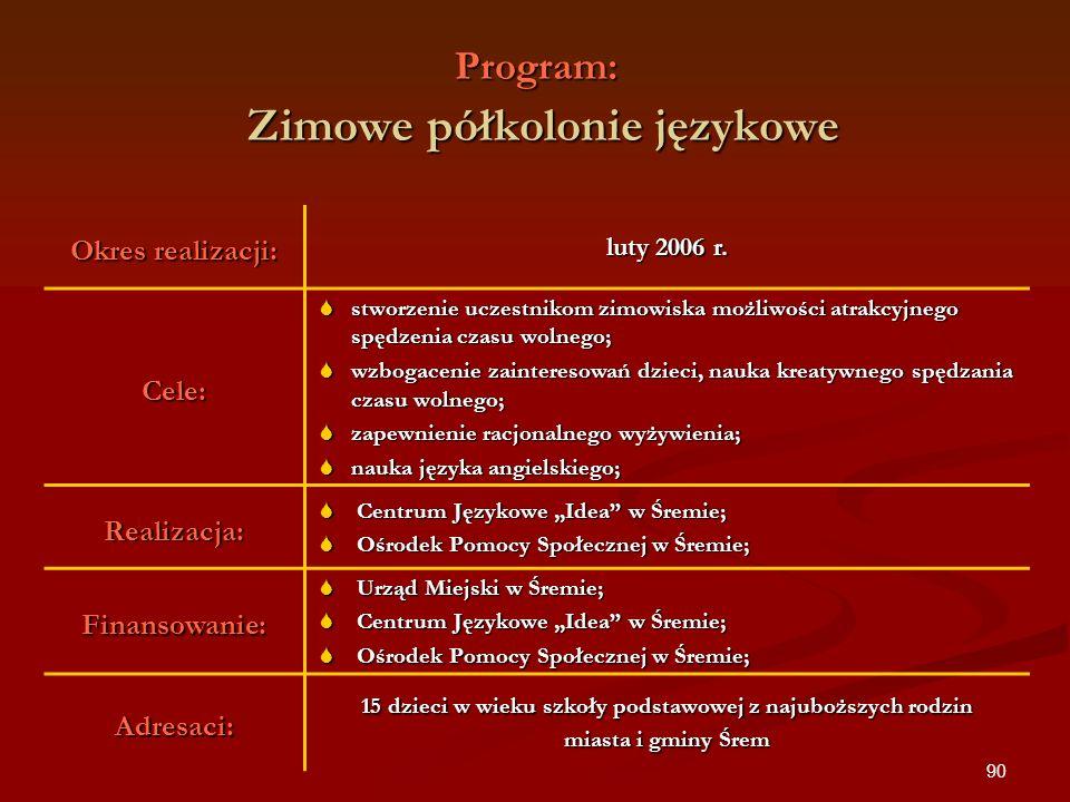 90 Program: Zimowe półkolonie językowe Okres realizacji: luty 2006 r. Cele: stworzenie uczestnikom zimowiska możliwości atrakcyjnego spędzenia czasu w