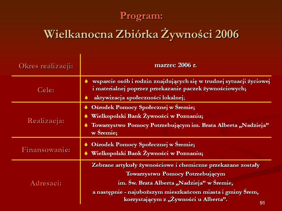 91 Program: Wielkanocna Zbiórka Żywności 2006 Okres realizacji: marzec 2006 r. Cele: wsparcie osób i rodzin znajdujących się w trudnej sytuacji życiow