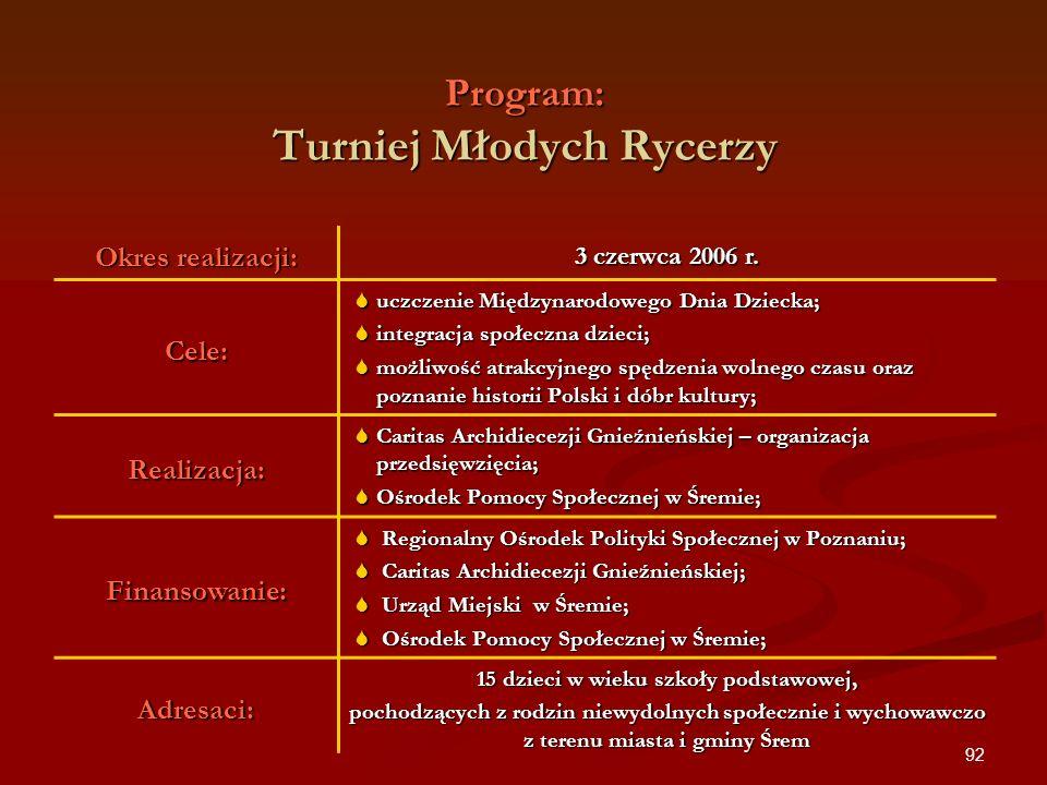 92 Program: Turniej Młodych Rycerzy Okres realizacji: 3 czerwca 2006 r. Cele: uczczenie Międzynarodowego Dnia Dziecka; uczczenie Międzynarodowego Dnia