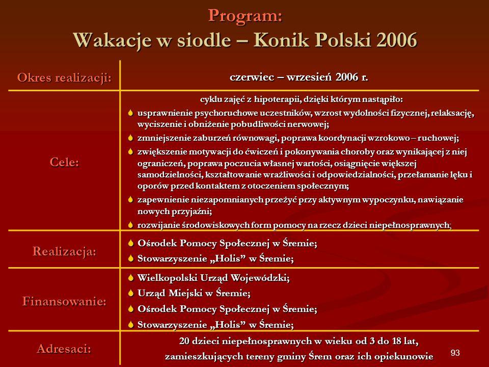 93 Program: Wakacje w siodle – Konik Polski 2006 Okres realizacji: czerwiec – wrzesień 2006 r. Cele: cyklu zajęć z hipoterapii, dzięki którym nastąpił
