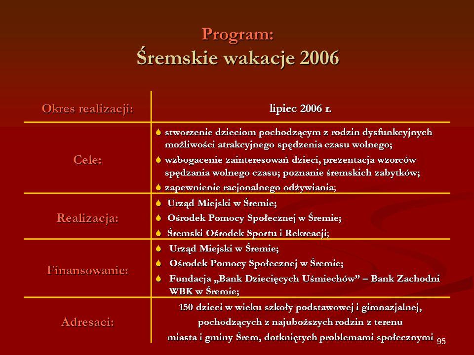 95 Program: Śremskie wakacje 2006 Okres realizacji: lipiec 2006 r. Cele: stworzenie dzieciom pochodzącym z rodzin dysfunkcyjnych możliwości atrakcyjne