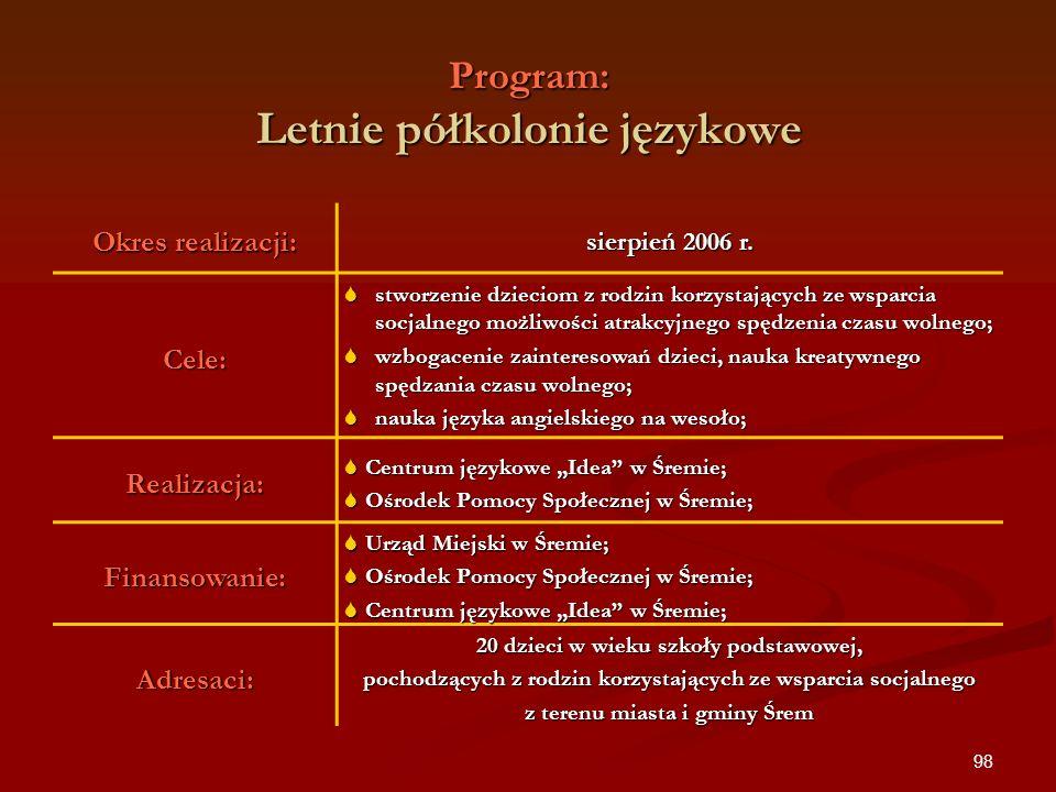 98 Program: Letnie półkolonie językowe Okres realizacji: sierpień 2006 r. Cele: stworzenie dzieciom z rodzin korzystających ze wsparcia socjalnego moż