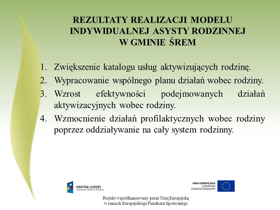 Projekt współfinansowany przez Unię Europejską w ramach Europejskiego Funduszu Społecznego REZULTATY REALIZACJI MODELU INDYWIDUALNEJ ASYSTY RODZINNEJ W GMINIE ŚREM 1.Zwiększenie katalogu usług aktywizujących rodzinę.