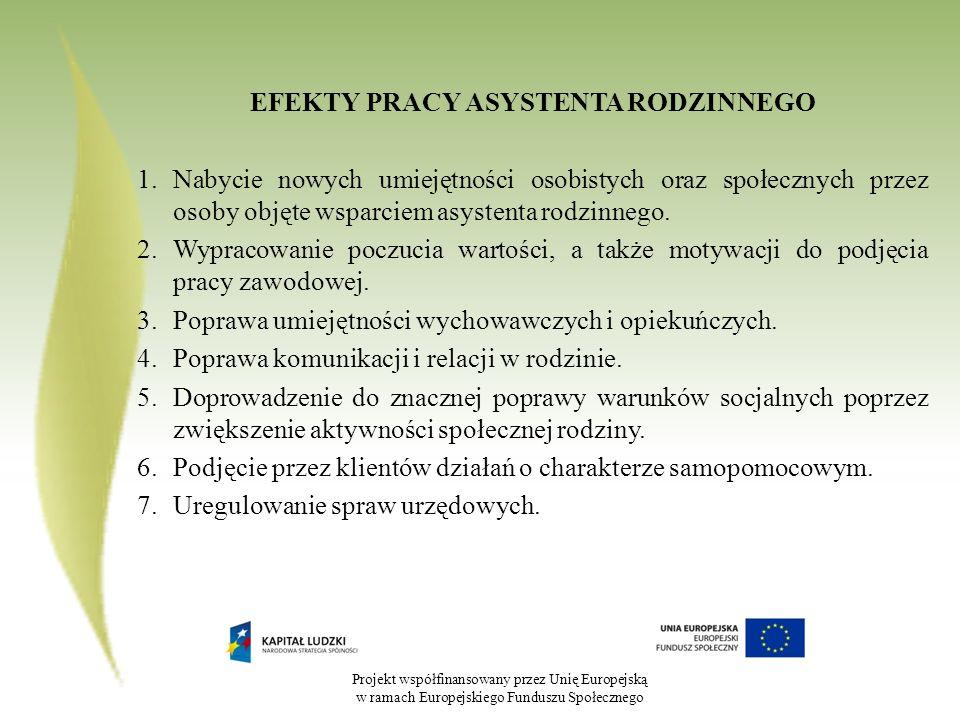 Projekt współfinansowany przez Unię Europejską w ramach Europejskiego Funduszu Społecznego EFEKTY PRACY ASYSTENTA RODZINNEGO 1.Nabycie nowych umiejętności osobistych oraz społecznych przez osoby objęte wsparciem asystenta rodzinnego.