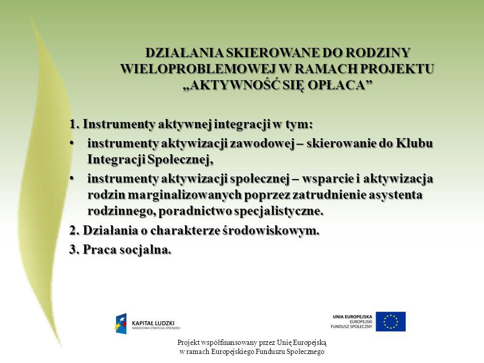 Projekt współfinansowany przez Unię Europejską w ramach Europejskiego Funduszu Społecznego DZIAŁANIA SKIEROWANE DO RODZINY WIELOPROBLEMOWEJ W RAMACH PROJEKTU AKTYWNOŚĆ SIĘ OPŁACA 1.