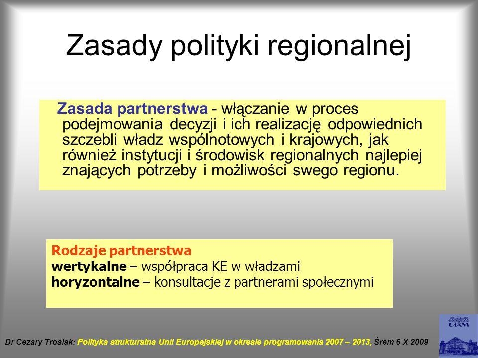 Zasady polityki regionalnej Rodzaje partnerstwa wertykalne – współpraca KE w władzami horyzontalne – konsultacje z partnerami społecznymi Zasada partn