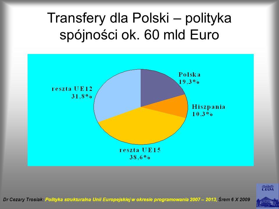 Transfery dla Polski – polityka spójności ok. 60 mld Euro Dr Cezary Trosiak: Polityka strukturalna Unii Europejskiej w okresie programowania 2007 – 20