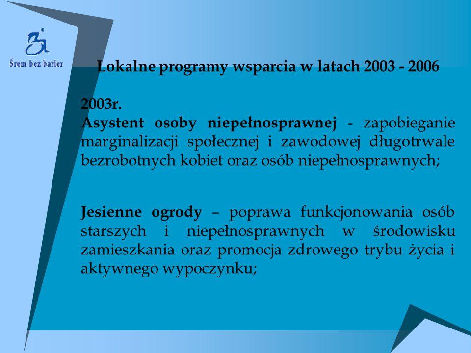 Lokalne programy wsparcia w latach 2003 - 2006 2003r. Asystent osoby niepełnosprawnej - zapobieganie marginalizacji społecznej i zawodowej długotrwale