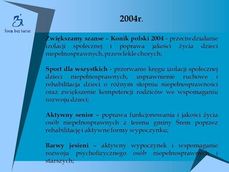 2004r. Zwiększamy szanse – Konik polski 2004 - przeciwdziałanie izolacji społecznej i poprawa jakości życia dzieci niepełnosprawnych, przewlekle chory