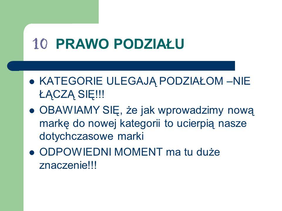 10 PRAWO PODZIAŁU KATEGORIE ULEGAJĄ PODZIAŁOM –NIE ŁĄCZĄ SIĘ!!.