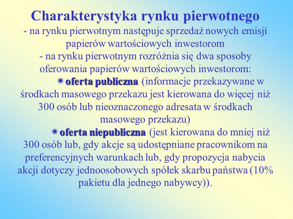 Listy zastawne Listy zastawne są papierami wartościowymi uregulowanymi w ustawie z dnia 29 sierpnia 1997r.