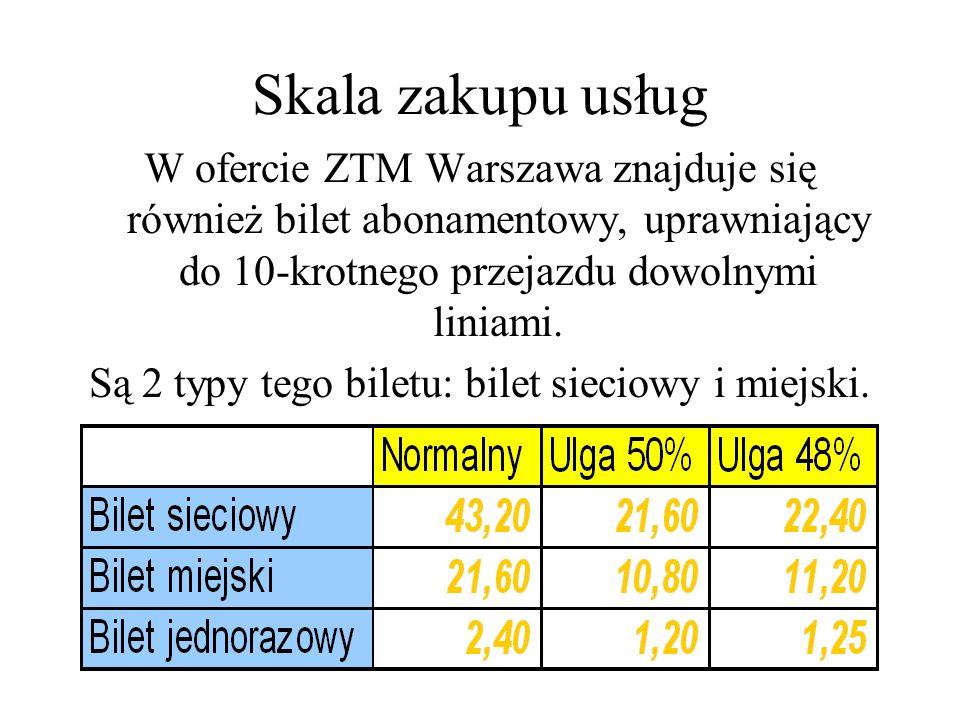 Skala zakupu usług W ofercie ZTM Warszawa znajduje się również bilet abonamentowy, uprawniający do 10-krotnego przejazdu dowolnymi liniami.
