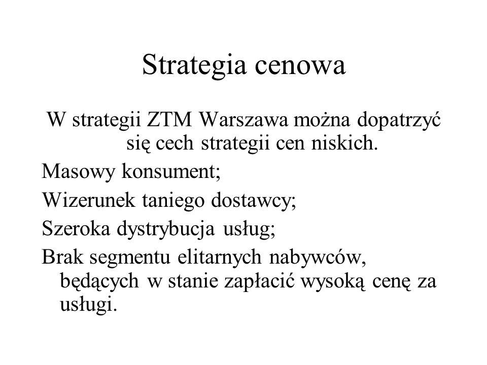 Strategia cenowa W strategii ZTM Warszawa można dopatrzyć się cech strategii cen niskich.